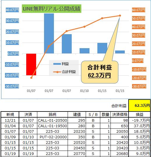 Stocks_19-1-21_16-14-19_No-00.png