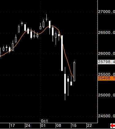 stocksinfo_2018-10-17_12-3-35_No-00.jpg