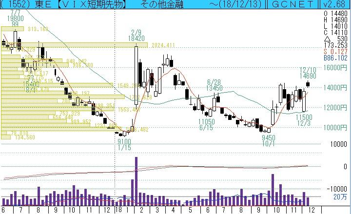 stocksinfo_2018-12-14_9-30-12_No-00.jpg