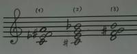 減7の和音は3つだけ