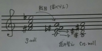 減7の和音、エンハーモニック転調