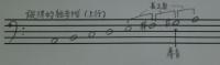 イ短調:旋律的短音階