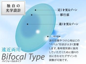 img_bifocal_02.jpg