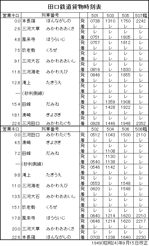 taguchi-f-timetable1.png