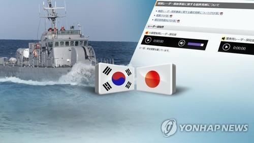 レーダー照射 ロックオン 韓国軍 P-1 海上自衛隊 動くゴールポスト プロ被害者 コリエイト