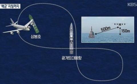韓国野党議員「謝罪すべきなのは韓国ではなく日本だ。日本の哨戒機は威嚇的な近接飛行を2度もして韓国駆逐艦を挑発した!相手国の軍艦から8キロほど離れる事が国際軍事的慣行でありエチケットだ」