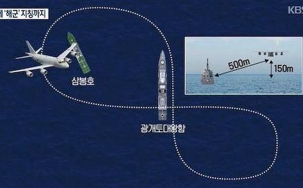 韓国国防省によるレーダー照射の反論映像、「日本側が撮影した映像を加工し、解説CGやハングルの字幕を入れて公開する」