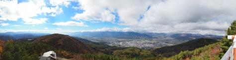 鷹狩山展望台からのパノラマ