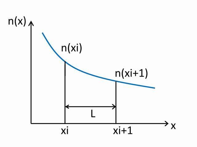 DiffusionEquation01