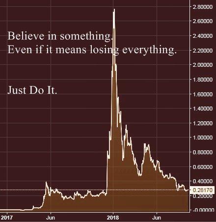 仮想通貨 XRP BTC
