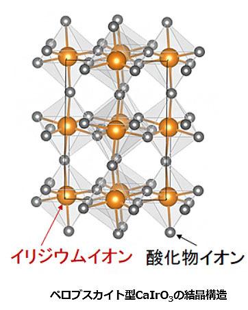 電子相関と高移動度を併せ持つディラック半金属