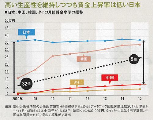 日経ビジネス 1月28日号 製造リショアリング