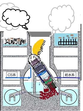 3号機破壊の図小