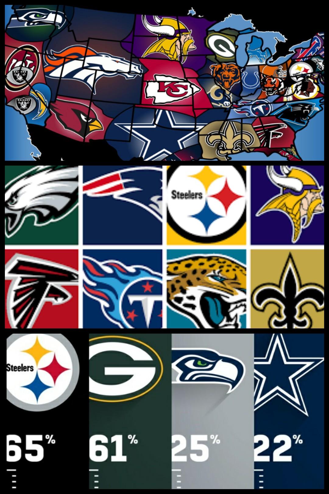 NFL チームロゴ デザイン
