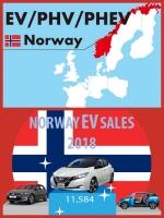 世界で一番の電動車両先進国 ノルウェー