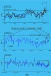 地球温暖化は真実か嘘か?