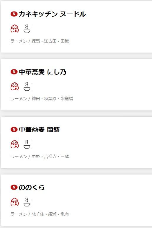 「ミシュランガイド東京 2019」に掲載されたラーメン店は一つ星が3店にビブグルマンは21店-3