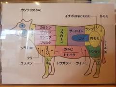 Handicraft Works(ハンディ クラフト ワークス)【弐】-17