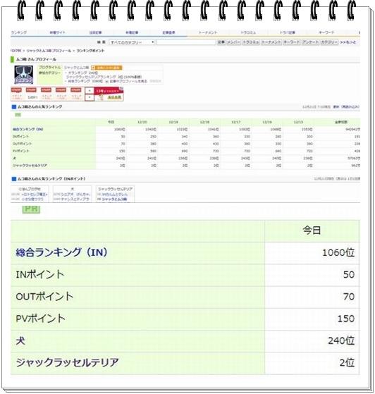 3406ブログNo1
