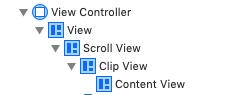NSScrollView関連のファイル構成図