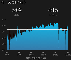20181117run-pace.png