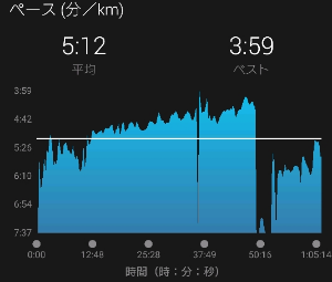 20181118run-pace.png