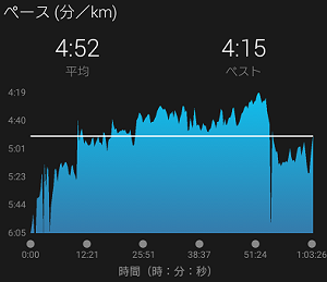 20181208run-pace.png