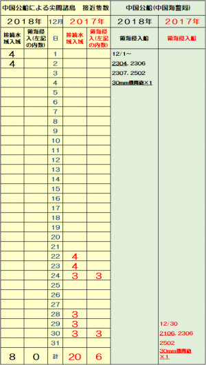 1203hfa_convert_20181203111038.png