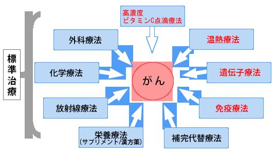csdr (2)