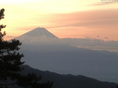 20190115 富士山方面のライブカメラ画像