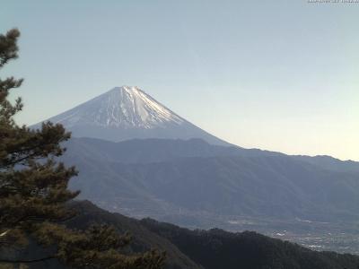 20190127富士山方面のライブカメラ画像