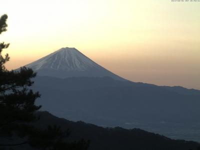 20190208 富士山方面のライブカメラ画像
