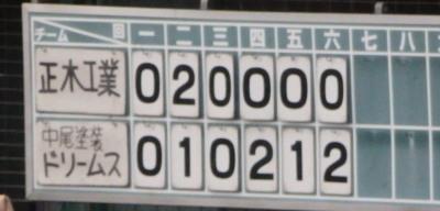 PC235254 スコアボード