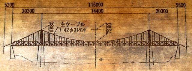 美濃白川橋22