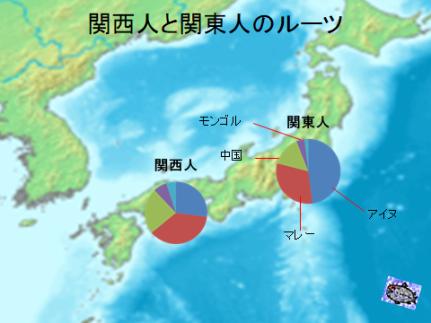 関西人と関東人のルーツ