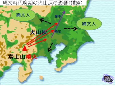 関東の縄文人への火山灰の影響