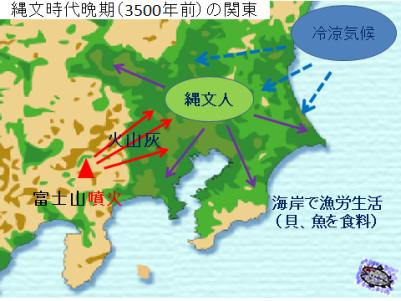縄文時代晩期の関東と日本人