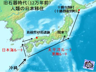 旧石器時代12万年前の北海道と人類移住