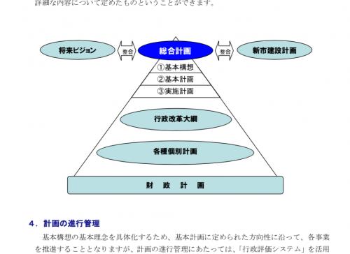 sougoukeikaku1.png