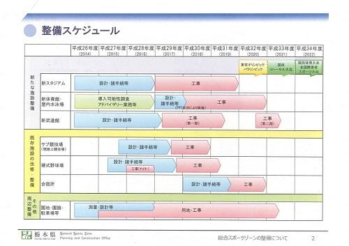 栃木県<総合スポーツゾーン>整備状況 現地調査へ!資料編03