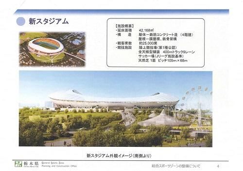 栃木県<総合スポーツゾーン>整備状況 現地調査へ!資料編05