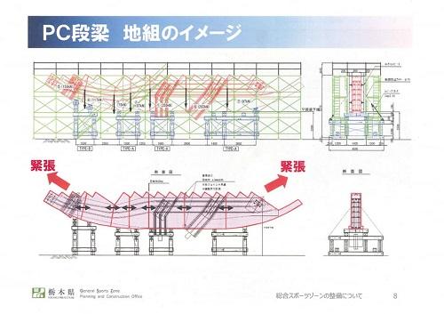 栃木県<総合スポーツゾーン>整備状況 現地調査へ!資料編09