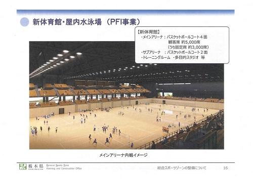 栃木県<総合スポーツゾーン>整備状況 現地調査へ!資料編17