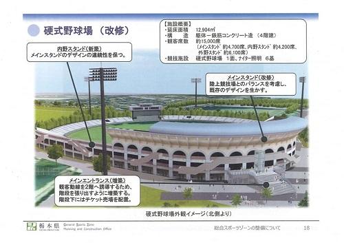 栃木県<総合スポーツゾーン>整備状況 現地調査へ!資料編19