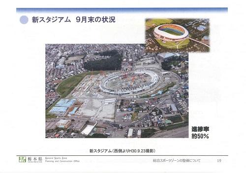 栃木県<総合スポーツゾーン>整備状況 現地調査へ!資料編20