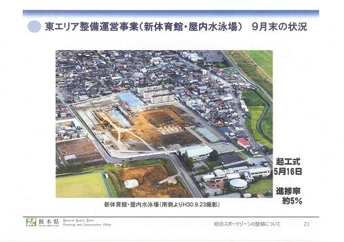 栃木県<総合スポーツゾーン>整備状況 現地調査へ!資料編22