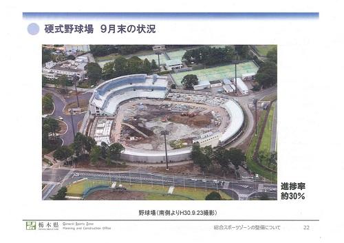 栃木県<総合スポーツゾーン>整備状況 現地調査へ!資料編23