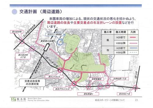 栃木県<総合スポーツゾーン>整備状況 現地調査へ!資料編24