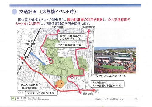 栃木県<総合スポーツゾーン>整備状況 現地調査へ!資料編26