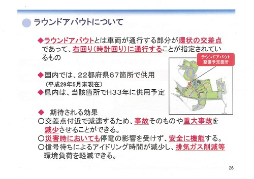 栃木県<総合スポーツゾーン>整備状況 現地調査へ!資料編27